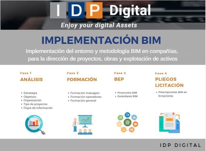 IMPLEMENTACION BIM_CAST